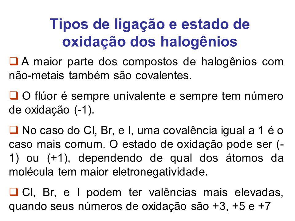 Tipos de ligação e estado de oxidação dos halogênios