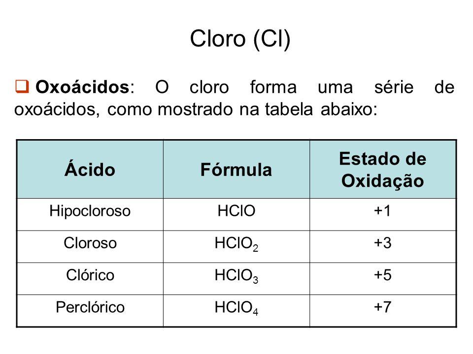 Cloro (Cl) Oxoácidos: O cloro forma uma série de oxoácidos, como mostrado na tabela abaixo: Ácido.