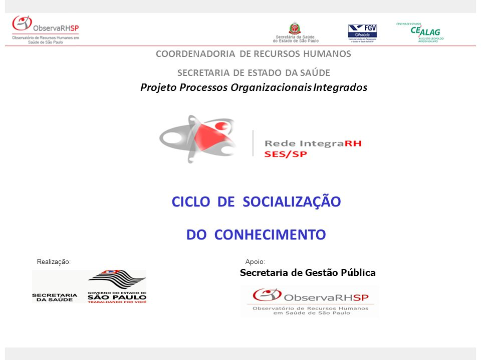 CICLO DE SOCIALIZAÇÃO DO CONHECIMENTO