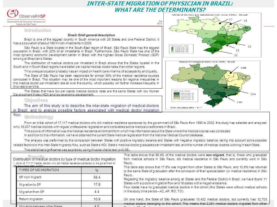 Brazil: Brief general description