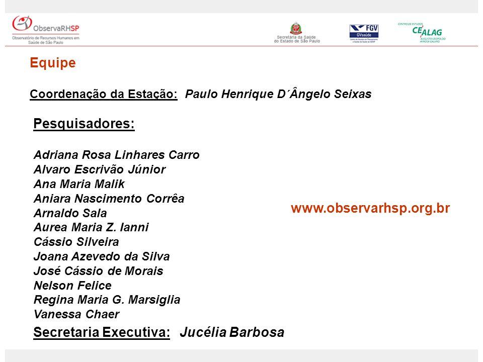 Secretaria Executiva: Jucélia Barbosa