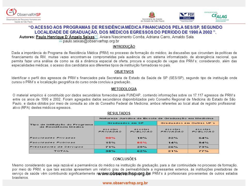 O ACESSO AOS PROGRAMAS DE RESIDÊNCIA MÉDICA FINANCIADOS PELA SES/SP, SEGUNDO LOCALIDADE DE GRADUAÇÃO, DOS MÉDICOS EGRESSOS DO PERÍODO DE 1990 A 2002 .