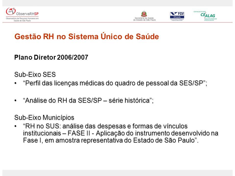 Gestão RH no Sistema Único de Saúde