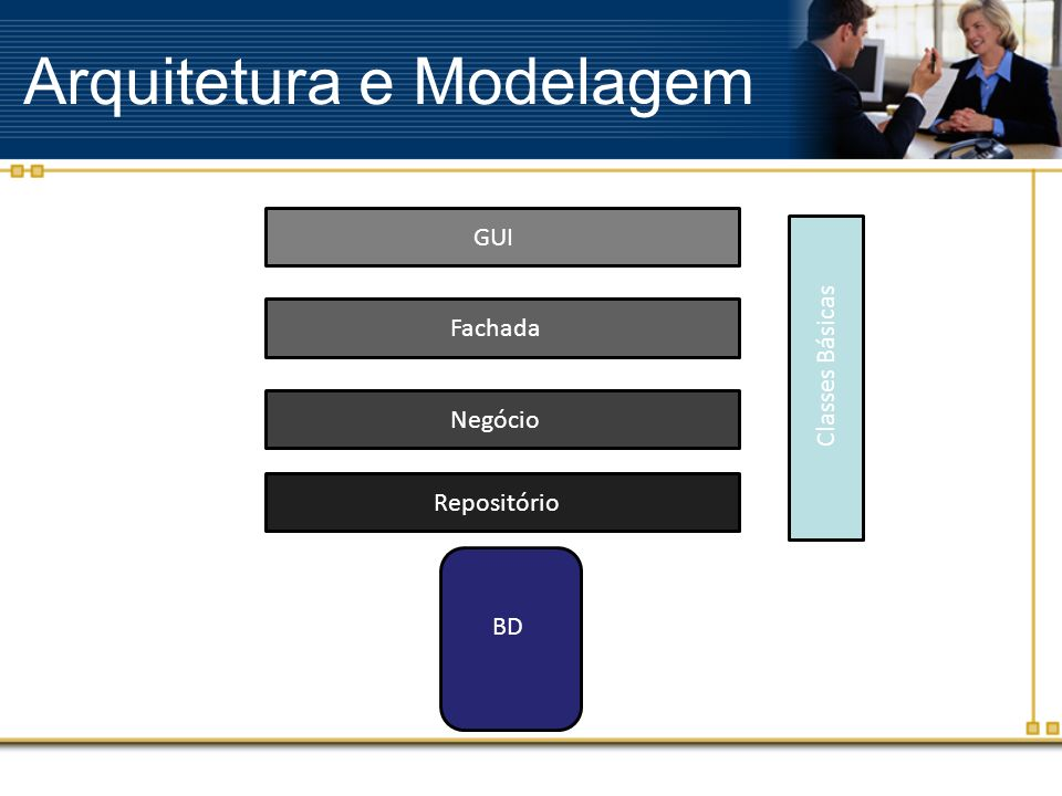 Arquitetura e Modelagem
