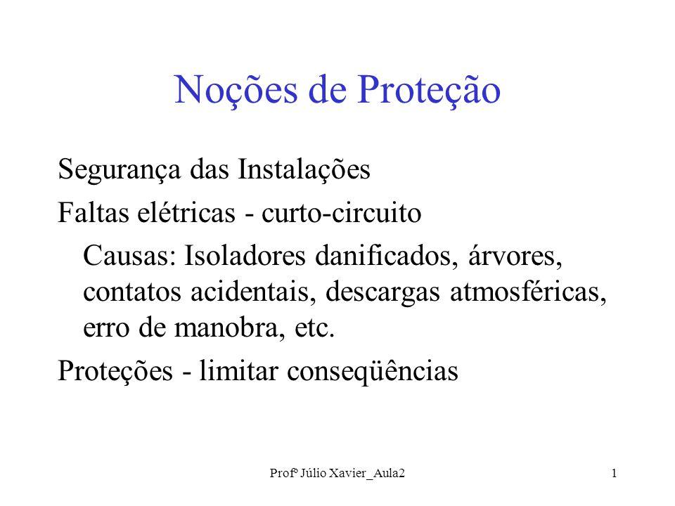 Profº Júlio Xavier_Aula2