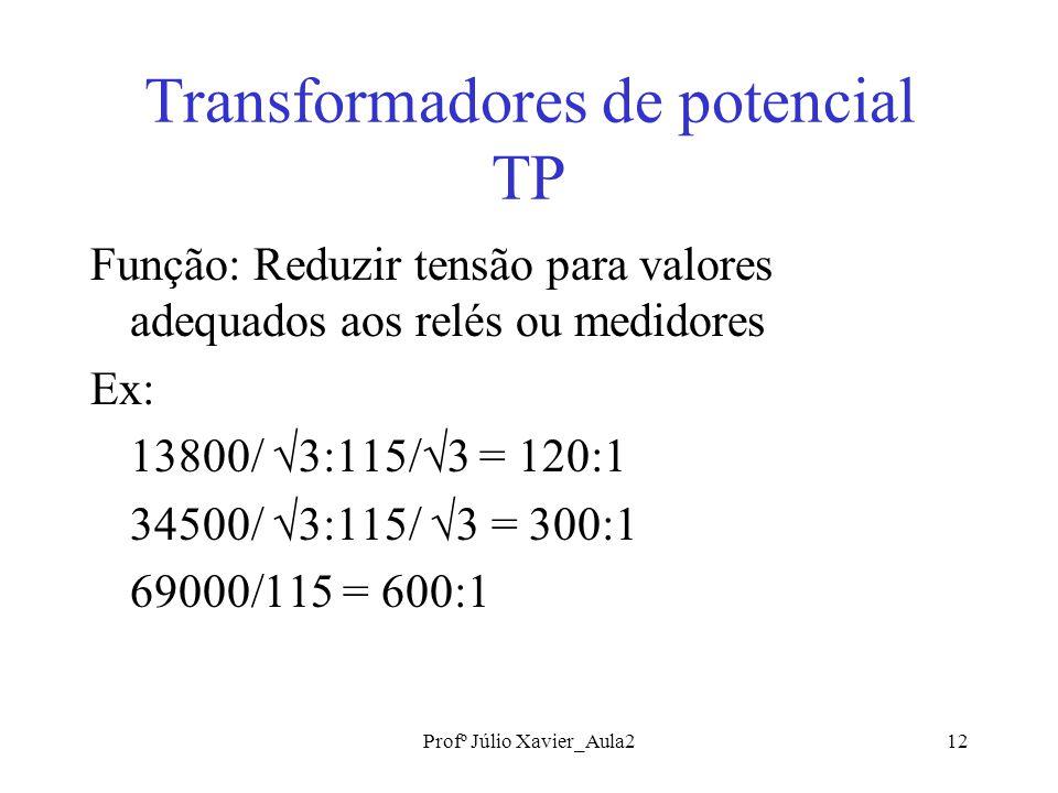 Transformadores de potencial TP