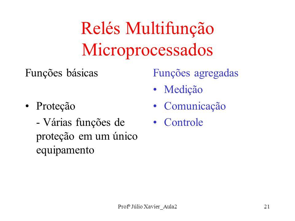 Relés Multifunção Microprocessados