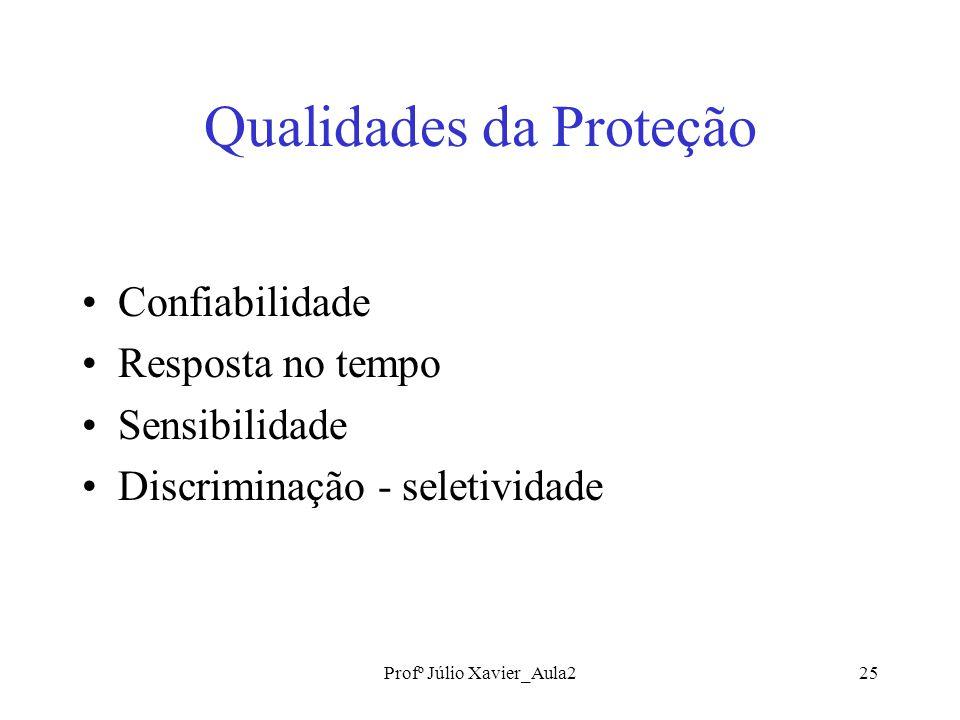 Qualidades da Proteção