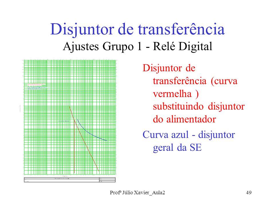Disjuntor de transferência Ajustes Grupo 1 - Relé Digital
