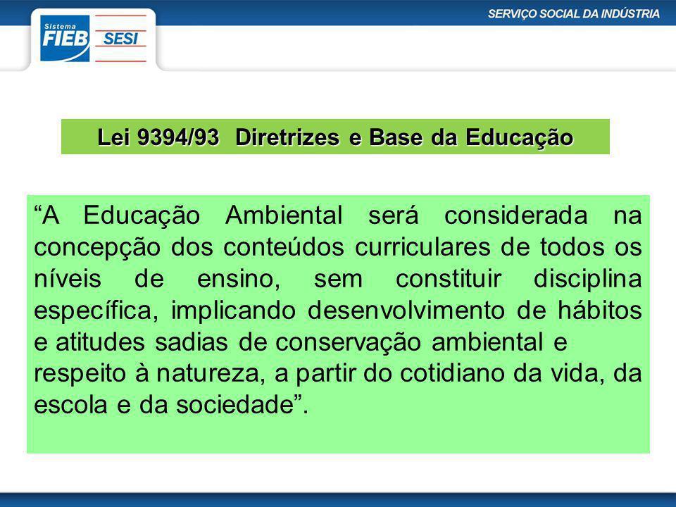 Lei 9394/93 Diretrizes e Base da Educação