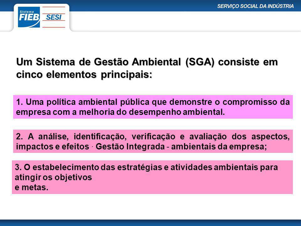 Um Sistema de Gestão Ambiental (SGA) consiste em cinco elementos principais: