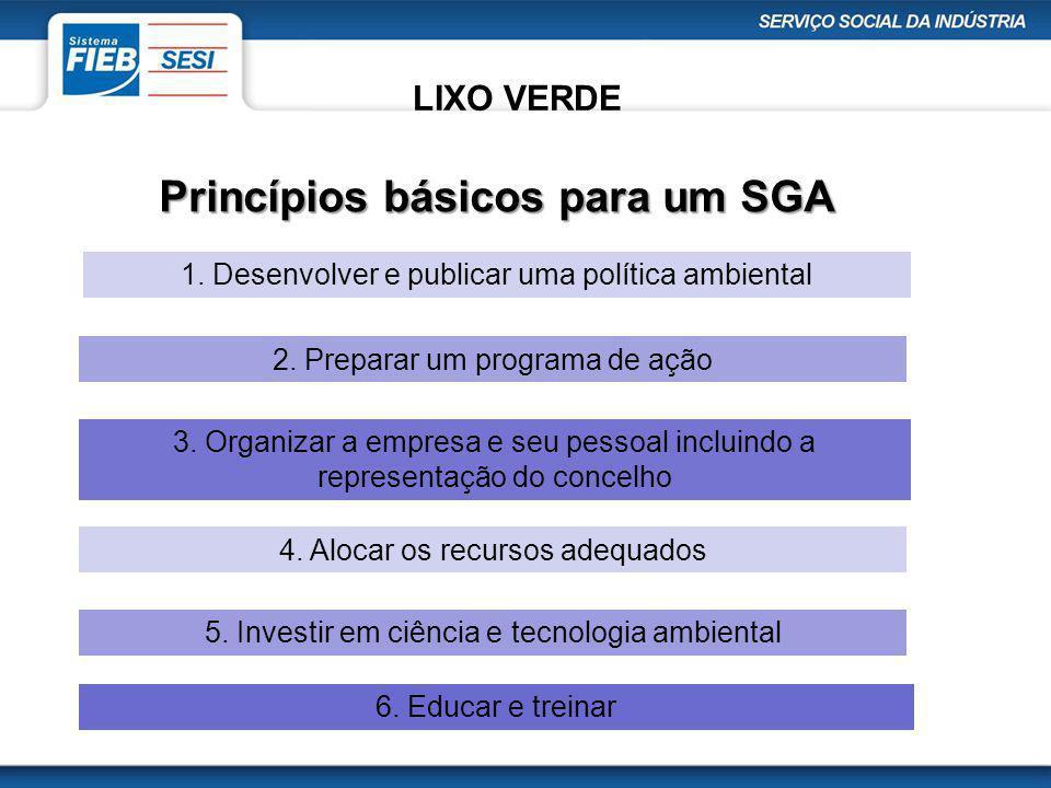 Princípios básicos para um SGA