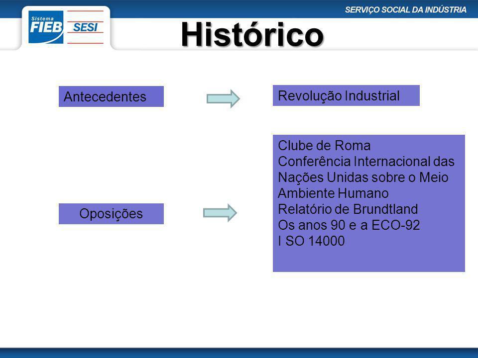 Histórico Antecedentes Revolução Industrial Clube de Roma