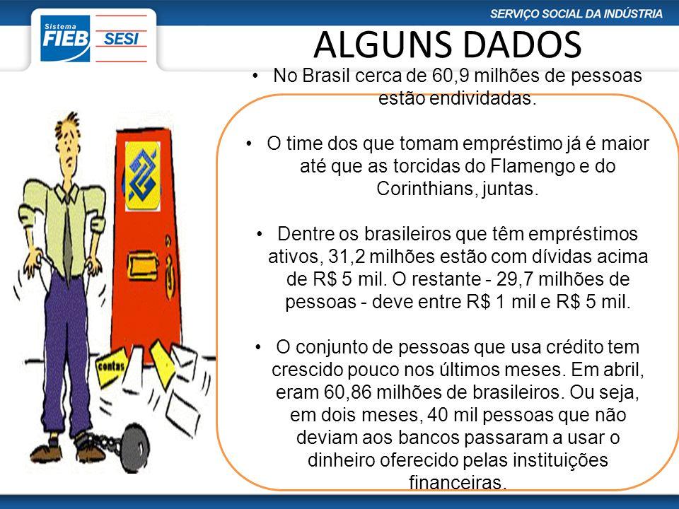 No Brasil cerca de 60,9 milhões de pessoas estão endividadas.