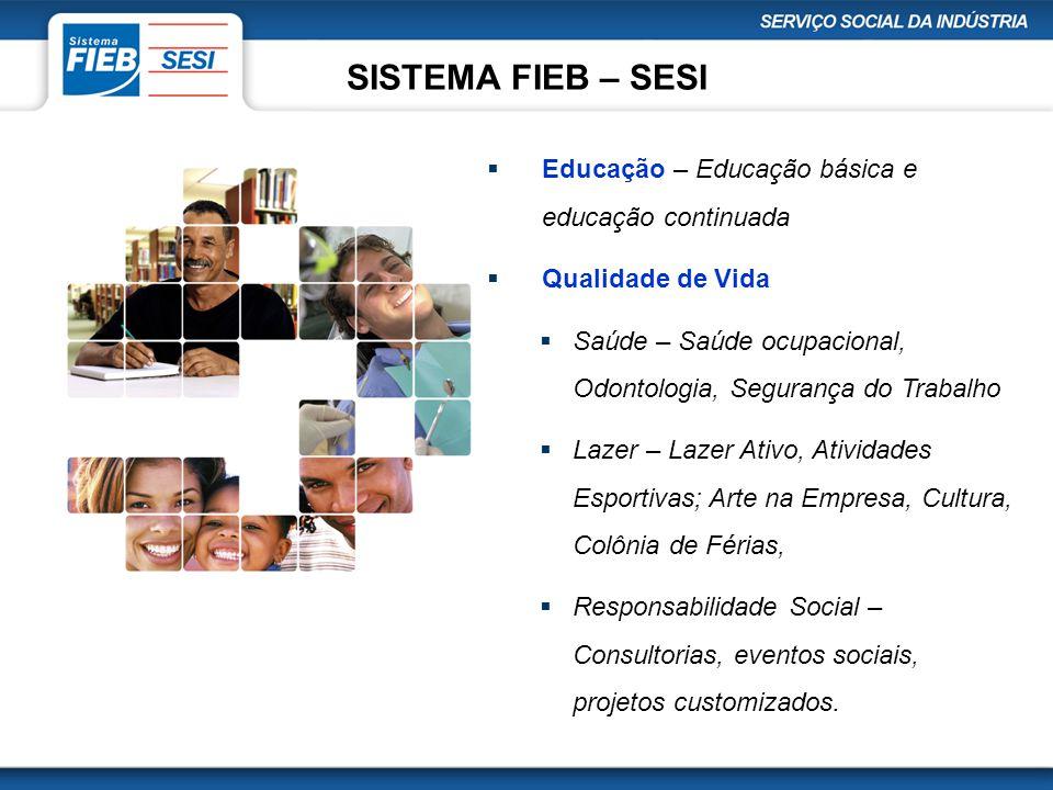 SISTEMA FIEB – SESI Educação – Educação básica e educação continuada