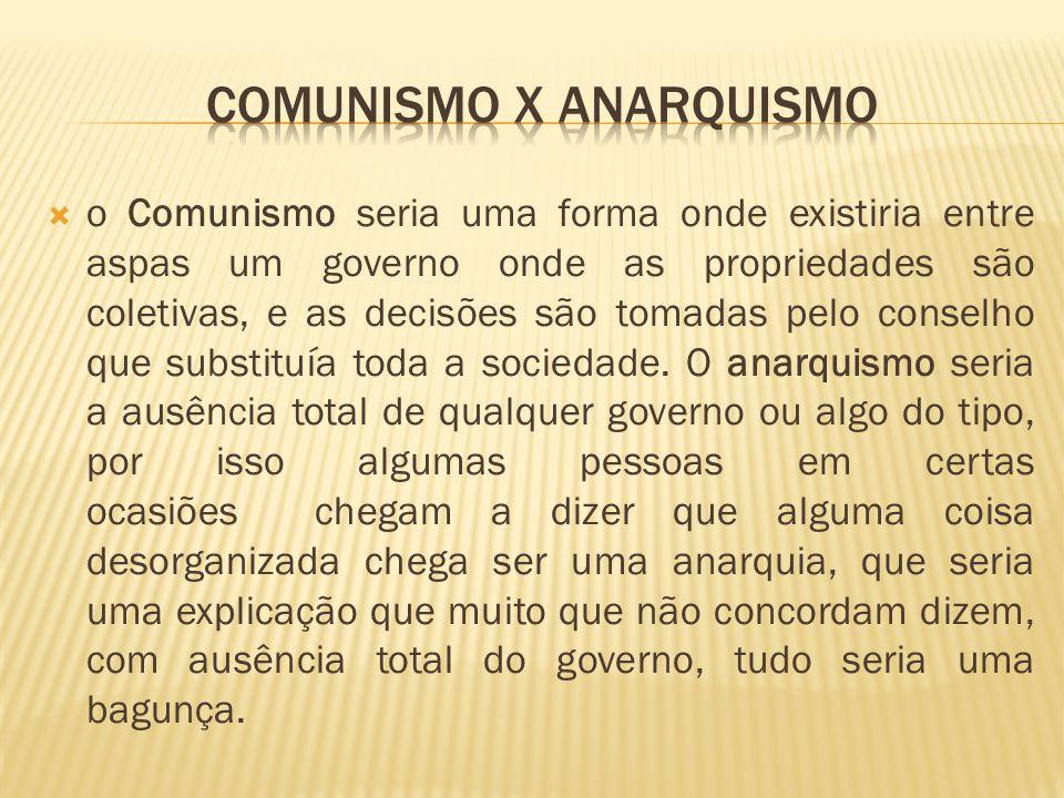Comunismo X Anarquismo