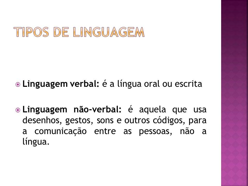 Tipos de linguagem Linguagem verbal: é a língua oral ou escrita