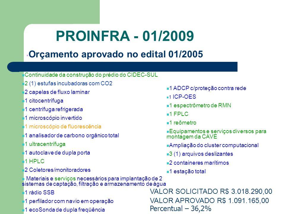 PROINFRA - 01/2009 Orçamento aprovado no edital 01/2005