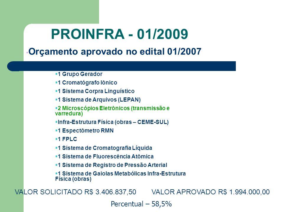 PROINFRA - 01/2009 Orçamento aprovado no edital 01/2007