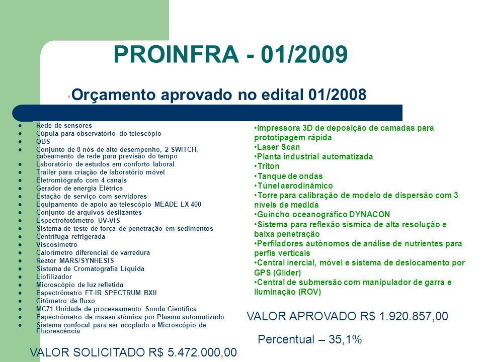 PROINFRA - 01/2009 Orçamento aprovado no edital 01/2008