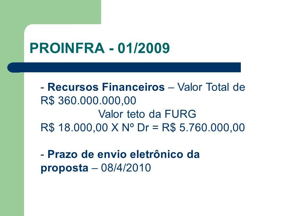 PROINFRA - 01/2009 - Recursos Financeiros – Valor Total de R$ 360.000.000,00. Valor teto da FURG. R$ 18.000,00 X Nº Dr = R$ 5.760.000,00.