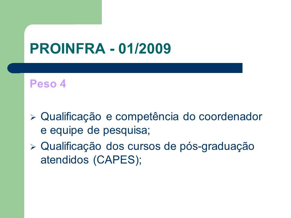 PROINFRA - 01/2009 Peso 4. Qualificação e competência do coordenador e equipe de pesquisa;