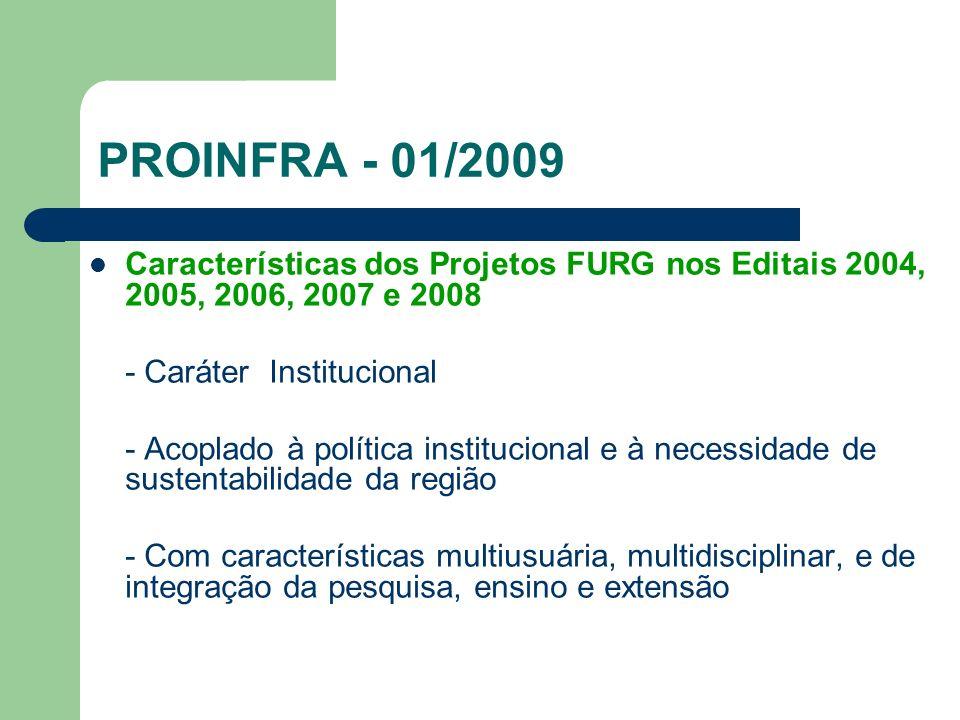 PROINFRA - 01/2009Características dos Projetos FURG nos Editais 2004, 2005, 2006, 2007 e 2008. - Caráter Institucional.