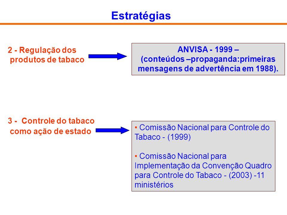(conteúdos –propaganda:primeiras mensagens de advertência em 1988).