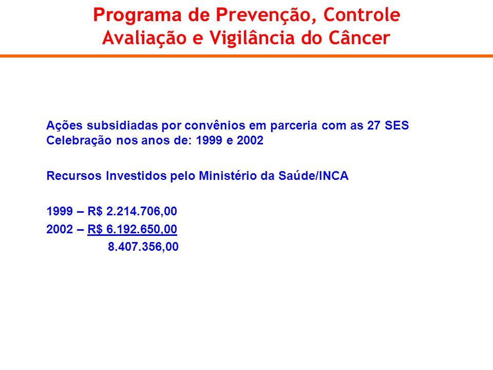 Programa de Prevenção, Controle Avaliação e Vigilância do Câncer
