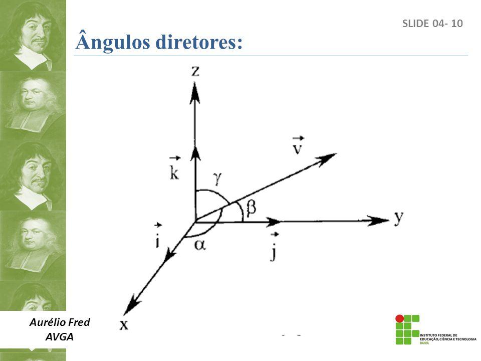 Ângulos diretores: SLIDE 04- 10 Aurélio Fred AVGA