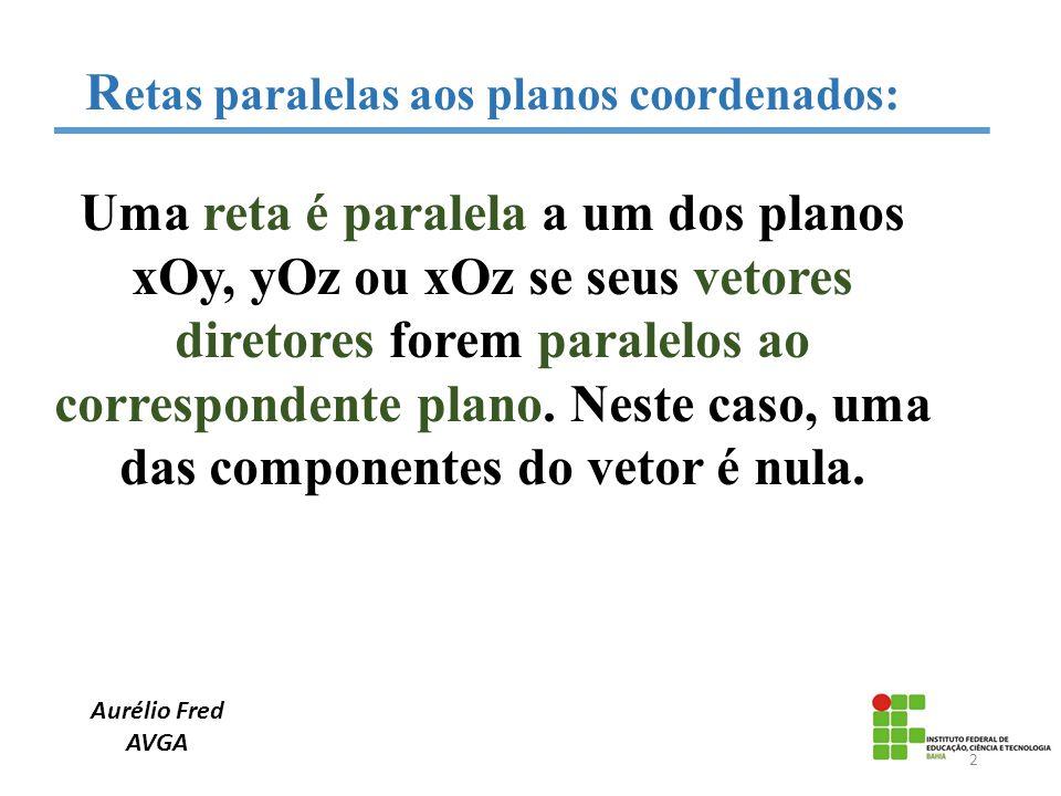 Retas paralelas aos planos coordenados:
