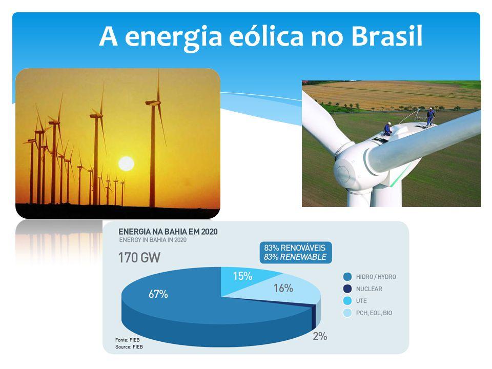 A energia eólica no Brasil