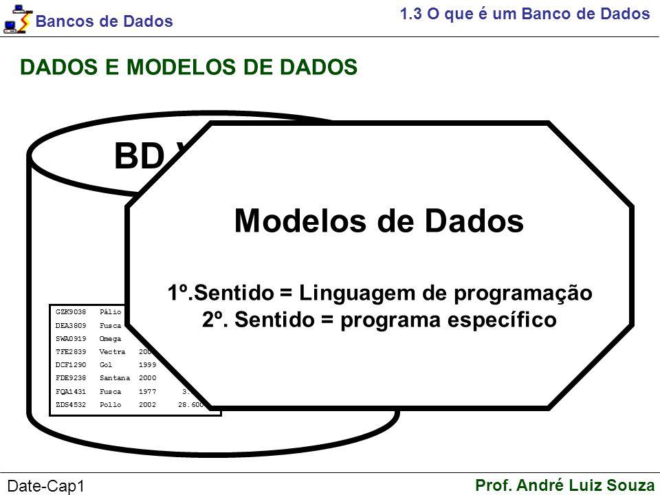 BD Veículos Modelos de Dados DADOS E MODELOS DE DADOS