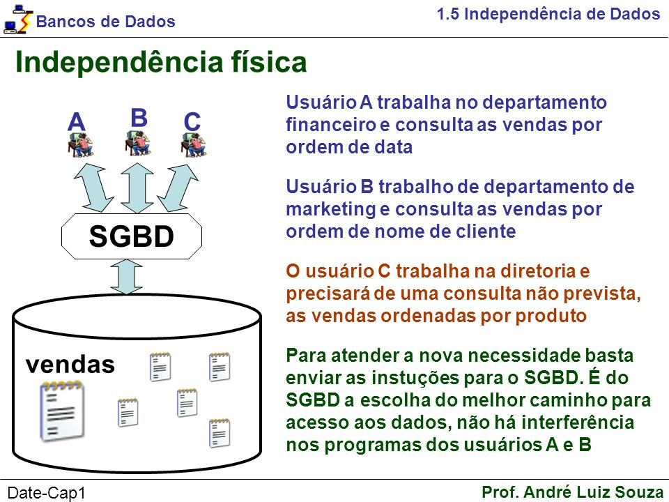 Independência física SGBD vendas A C B