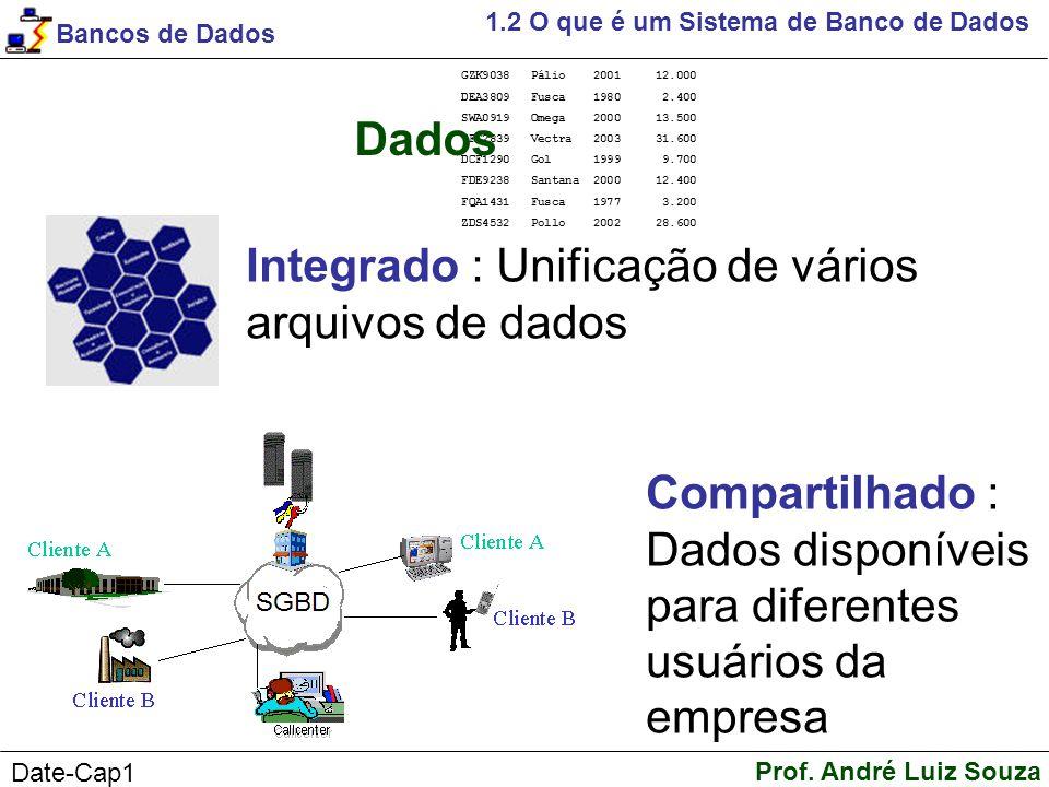 Integrado : Unificação de vários arquivos de dados