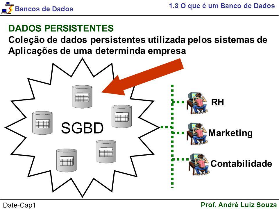 SGBD DADOS PERSISTENTES