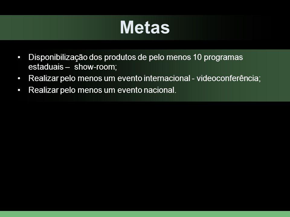 MetasDisponibilização dos produtos de pelo menos 10 programas estaduais – show-room;