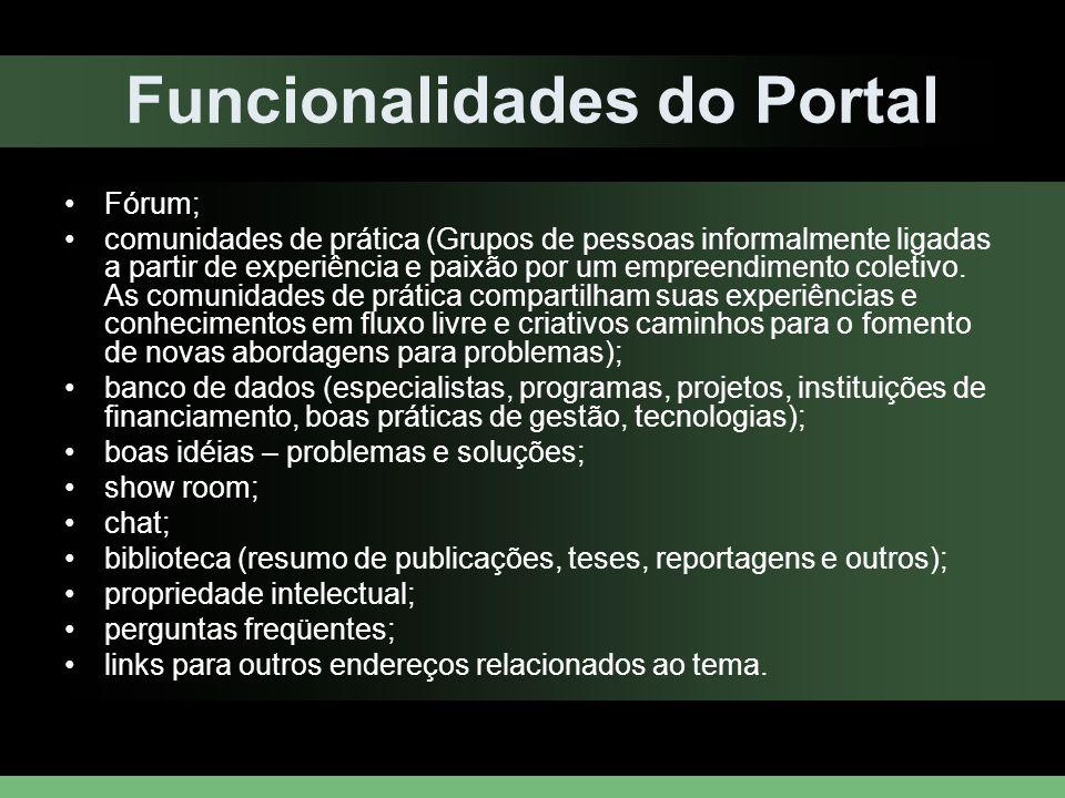 Funcionalidades do Portal