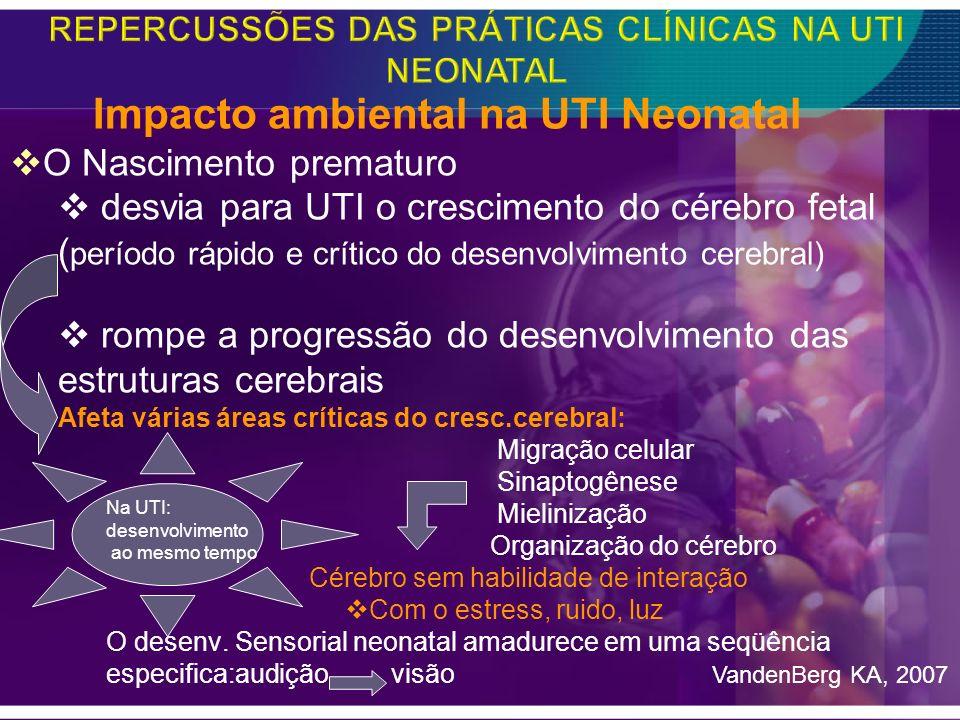 Repercussões das Práticas clínicas na uti neonatal