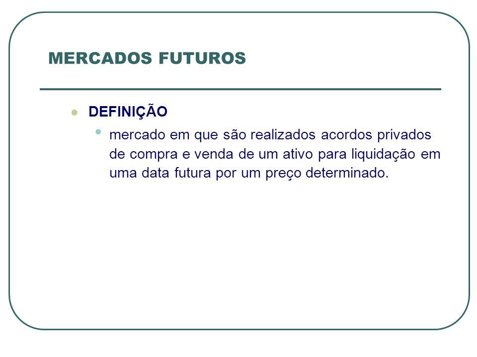 MERCADOS FUTUROS DEFINIÇÃO