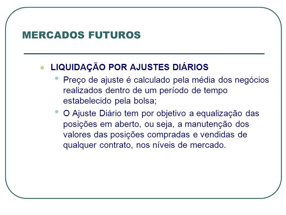MERCADOS FUTUROS LIQUIDAÇÃO POR AJUSTES DIÁRIOS