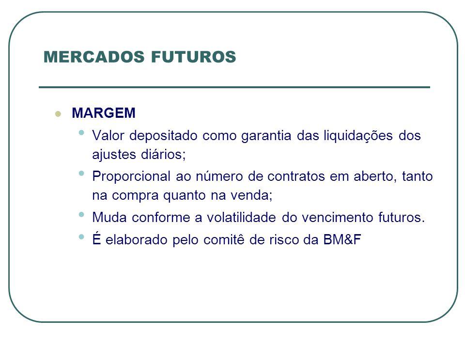 MERCADOS FUTUROS MARGEM