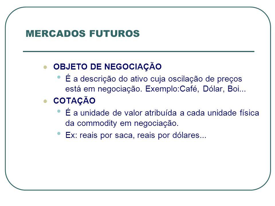 MERCADOS FUTUROS OBJETO DE NEGOCIAÇÃO