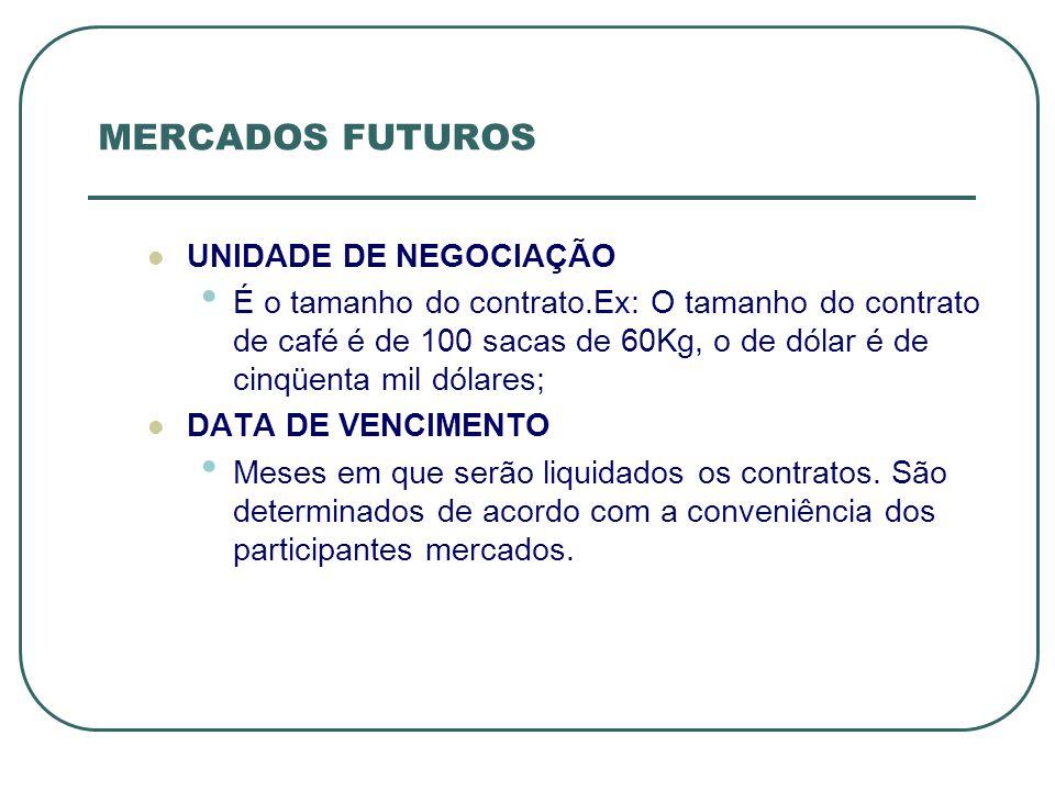 MERCADOS FUTUROS UNIDADE DE NEGOCIAÇÃO