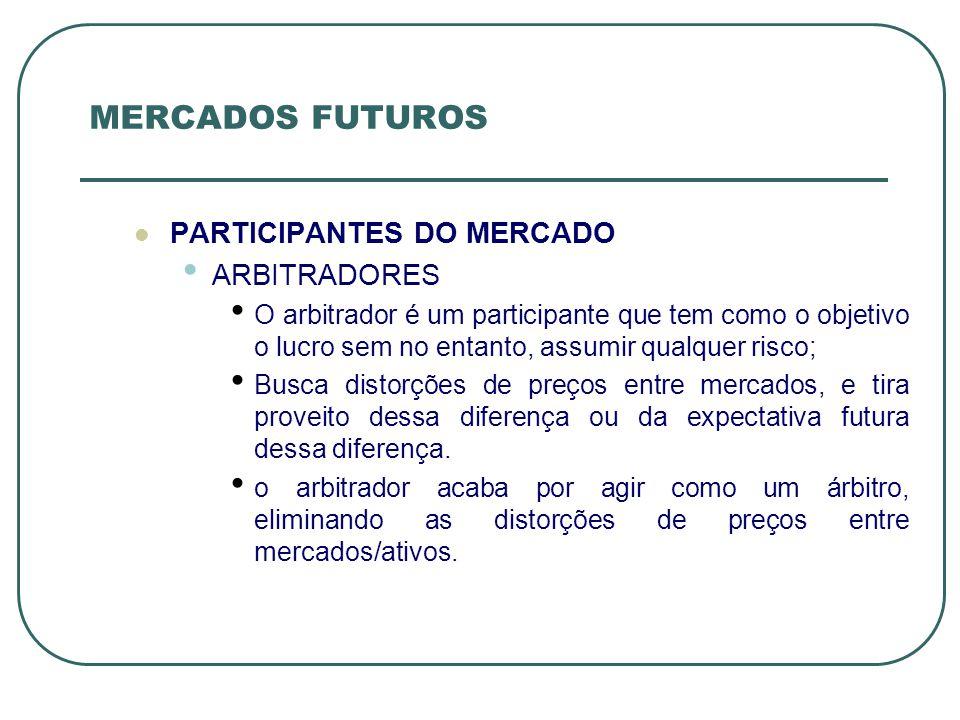 MERCADOS FUTUROS PARTICIPANTES DO MERCADO ARBITRADORES