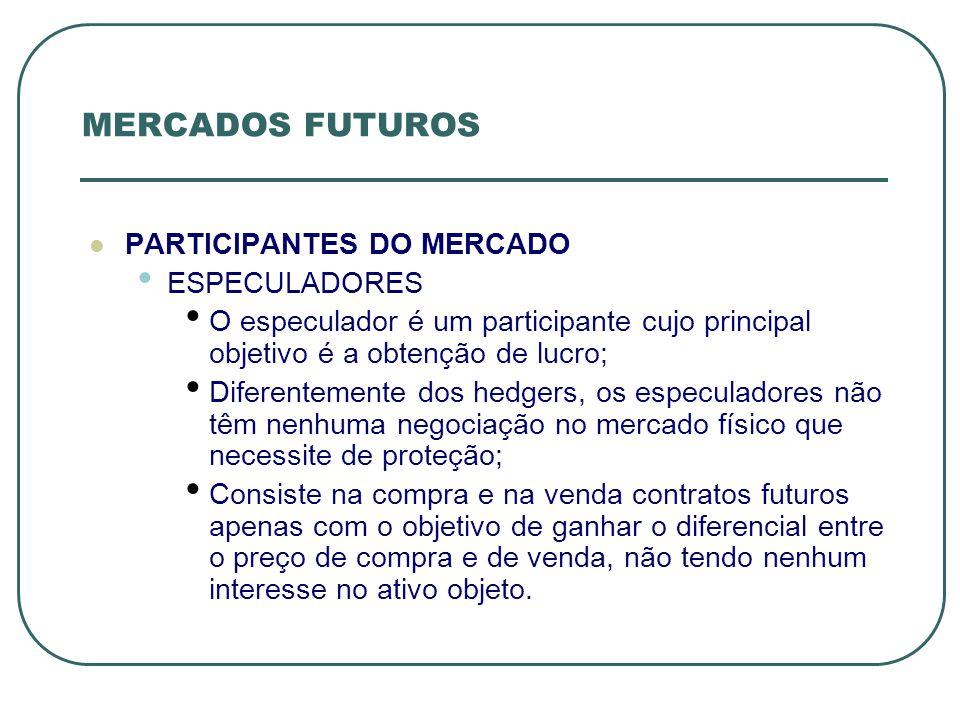 MERCADOS FUTUROS PARTICIPANTES DO MERCADO ESPECULADORES