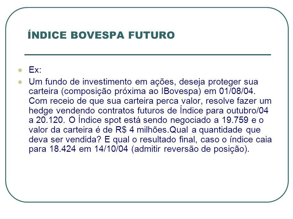 ÍNDICE BOVESPA FUTURO Ex: