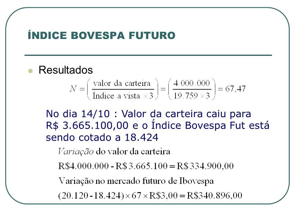 Resultados ÍNDICE BOVESPA FUTURO
