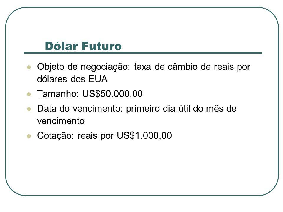 Dólar Futuro Objeto de negociação: taxa de câmbio de reais por dólares dos EUA. Tamanho: US$50.000,00.