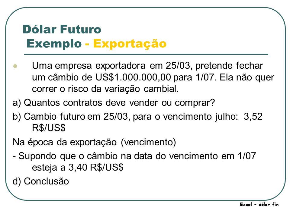 Dólar Futuro Exemplo - Exportação